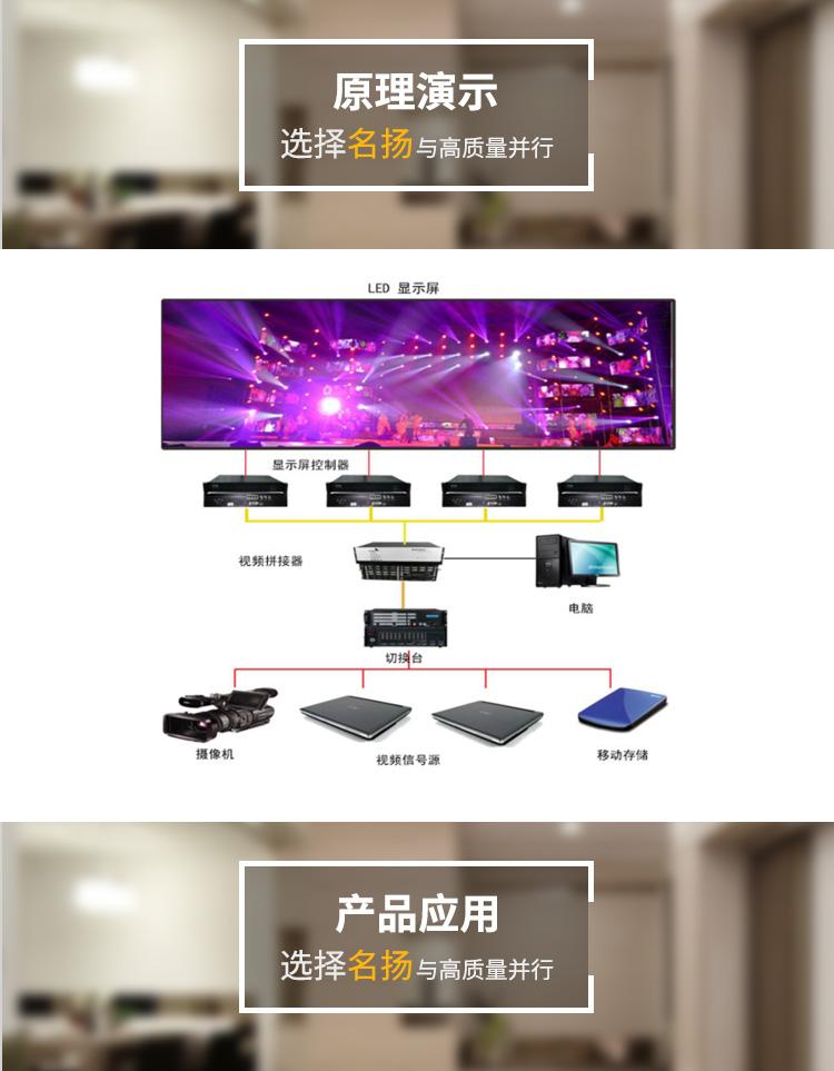 LED显示屏系统_05.jpg
